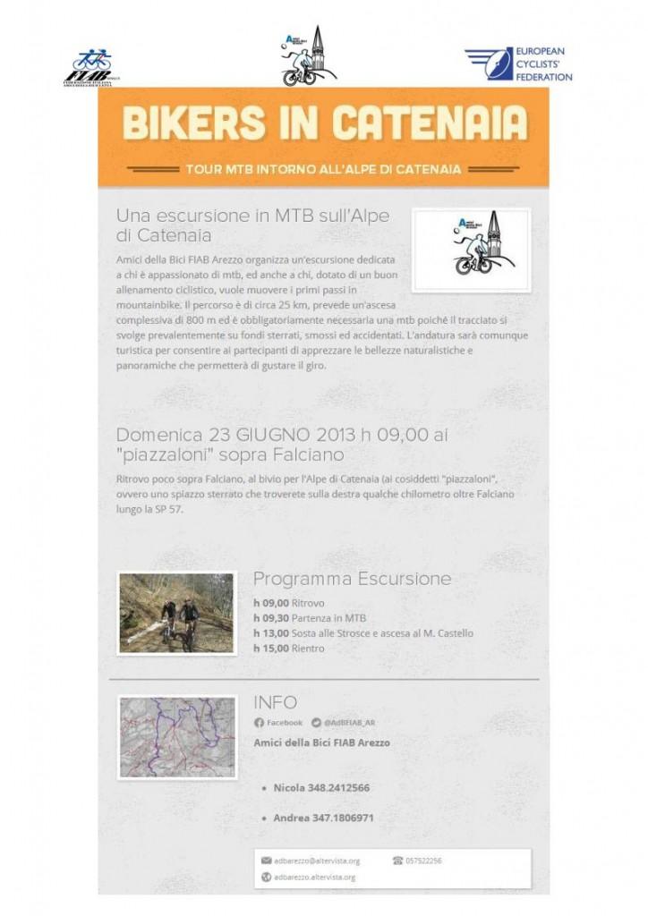 Catenaia230613